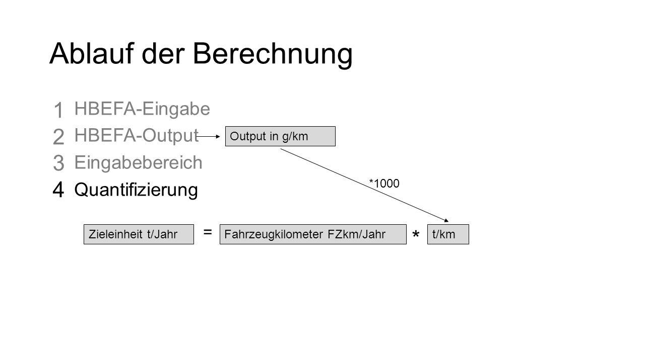 Ablauf der Berechnung HBEFA-Eingabe HBEFA-Output Eingabebereich Quantifizierung Zieleinheit t/Jahr Output in g/km t/kmFahrzeugkilometer FZkm/Jahr *1000 * = 12341234