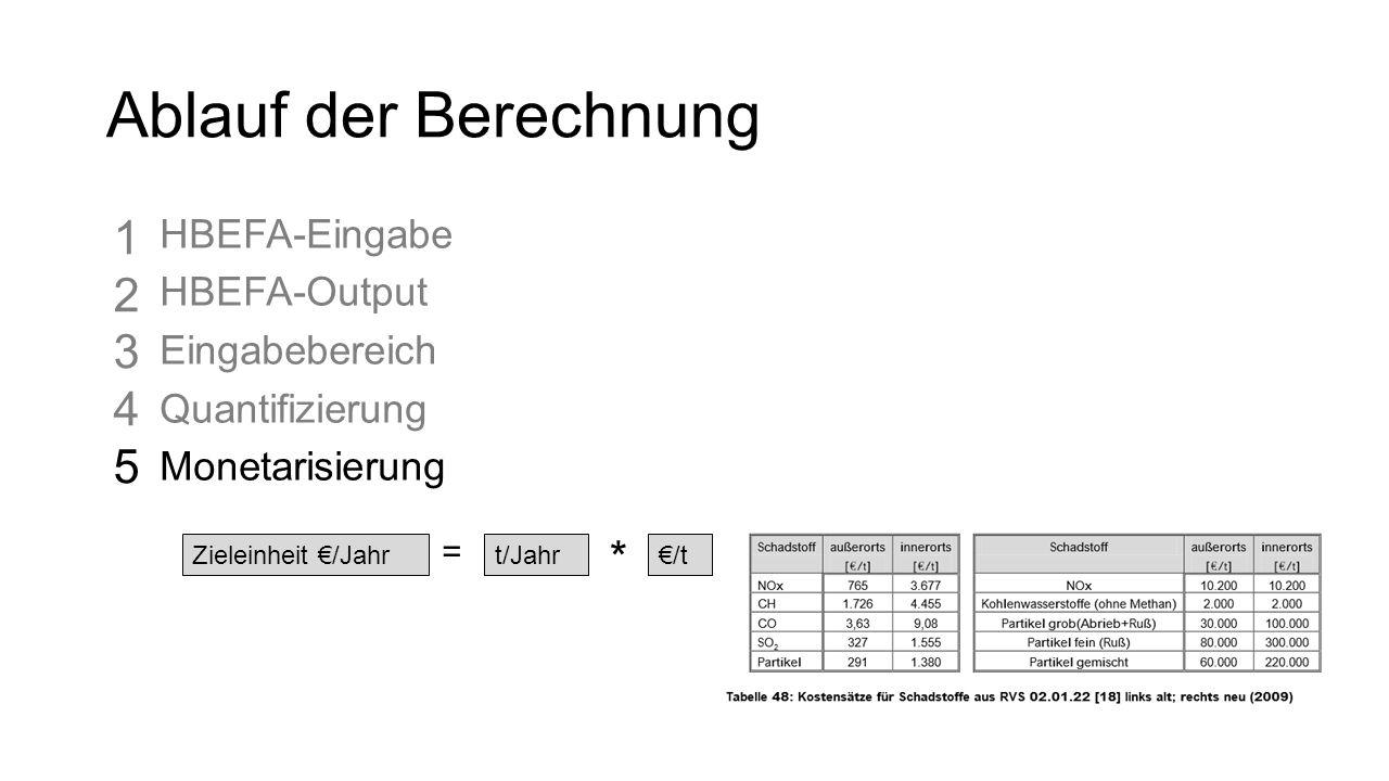 Ablauf der Berechnung HBEFA-Eingabe HBEFA-Output Eingabebereich Quantifizierung Monetarisierung Zieleinheit €/Jahrt/Jahr€/t = * 1234512345