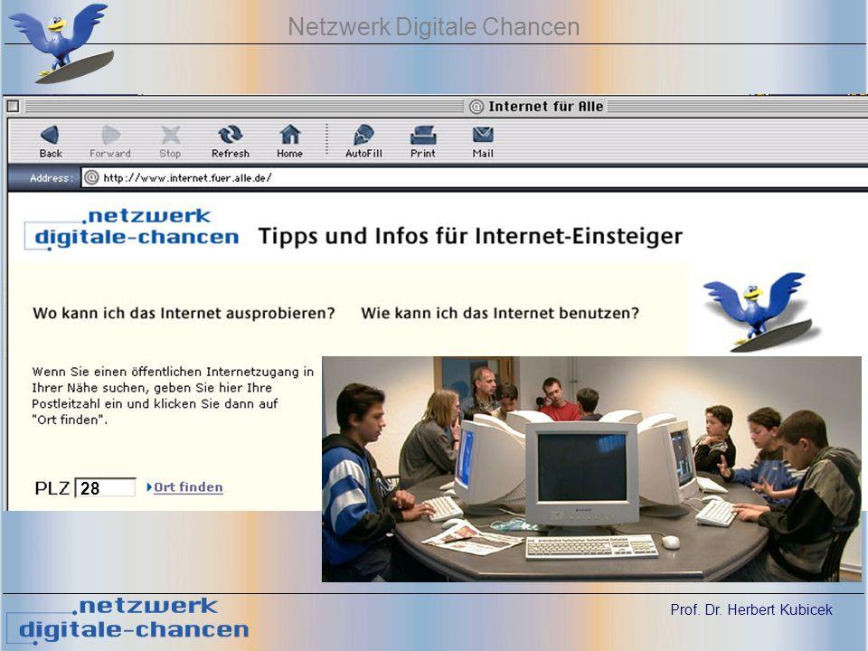 Prof. Dr. Herbert Kubicek Netzwerk Digitale Chancen 28