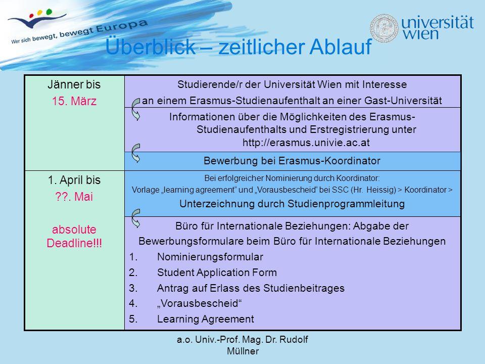 a.o. Univ.-Prof. Mag. Dr. Rudolf Müllner Überblick – zeitlicher Ablauf Büro für Internationale Beziehungen: Abgabe der Bewerbungsformulare beim Büro f