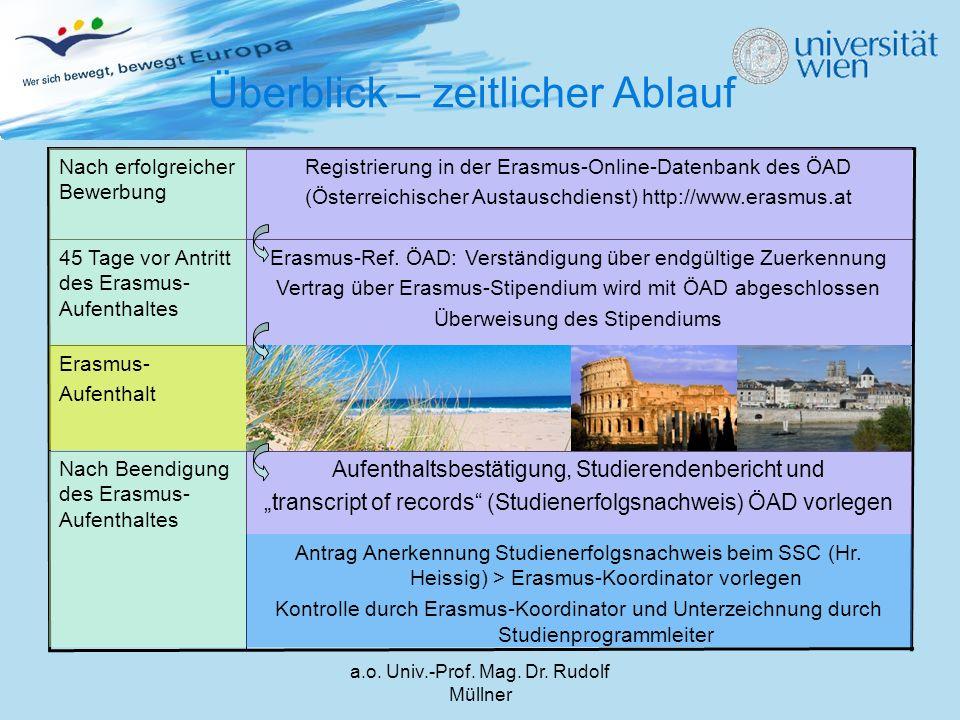 a.o. Univ.-Prof. Mag. Dr. Rudolf Müllner Überblick – zeitlicher Ablauf 45 Tage vor Antritt des Erasmus- Aufenthaltes Nach erfolgreicher Bewerbung Eras