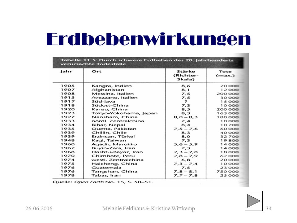 26.06.2006Melanie Feldhaus & Kristina Wittkamp34 Erdbebenwirkungen