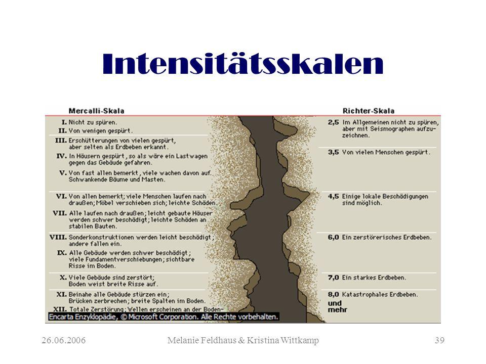 26.06.2006Melanie Feldhaus & Kristina Wittkamp39 Intensitätsskalen