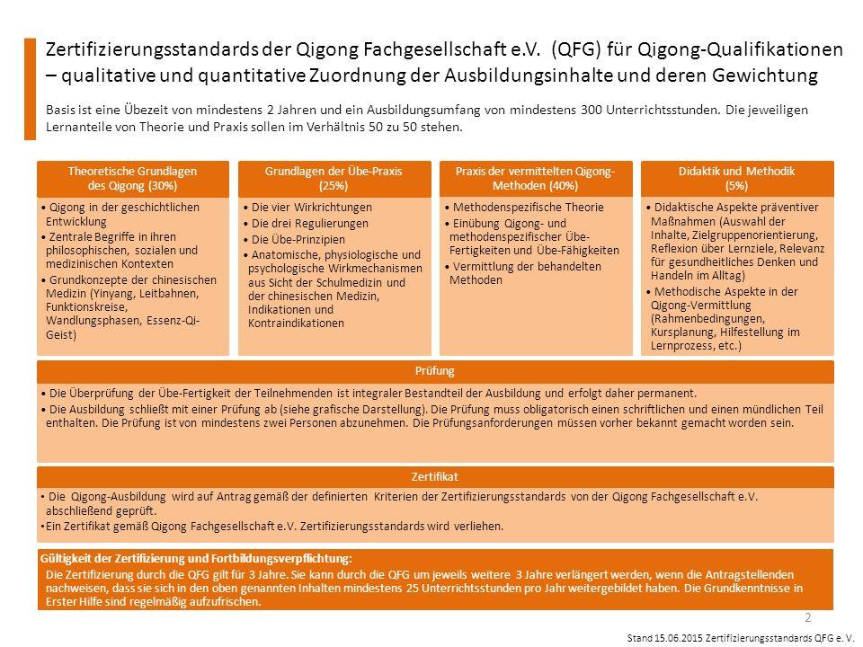 Zertifizierungsstandards der Qigong Fachgesellschaft e.V.