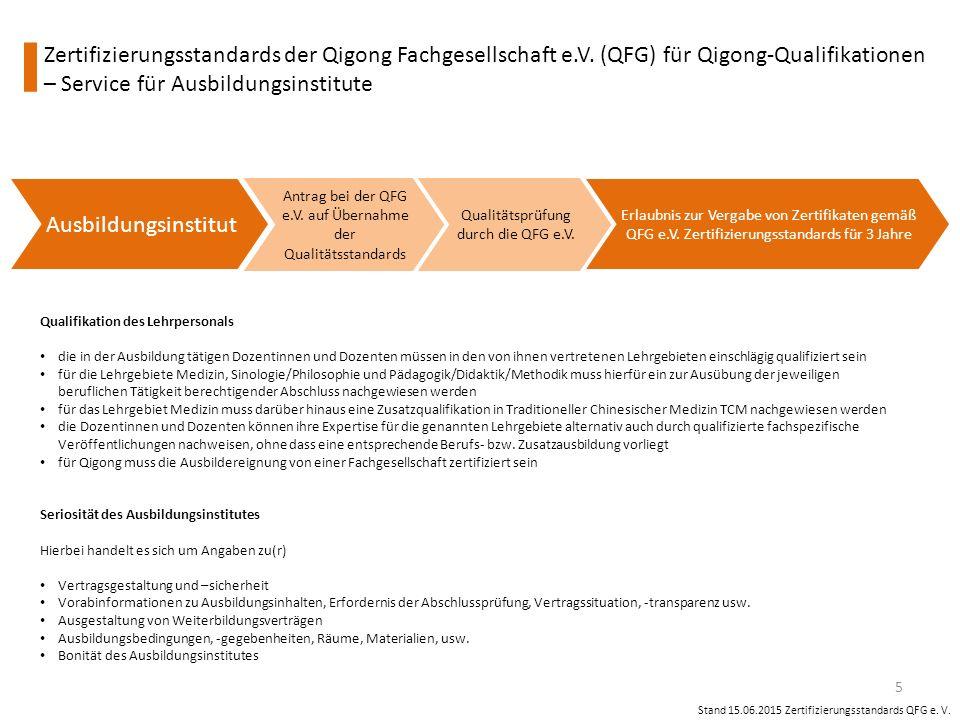 Stand 15.06.2015 Zertifizierungsstandards QFG e. V. Zertifizierungsstandards der Qigong Fachgesellschaft e.V. (QFG) für Qigong-Qualifikationen – Servi