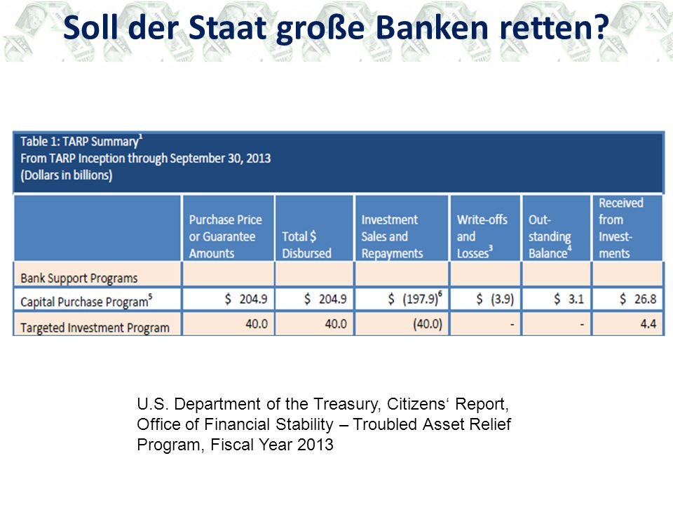 U.S. Department of the Treasury, Citizens' Report, Office of Financial Stability – Troubled Asset Relief Program, Fiscal Year 2013 Soll der Staat groß