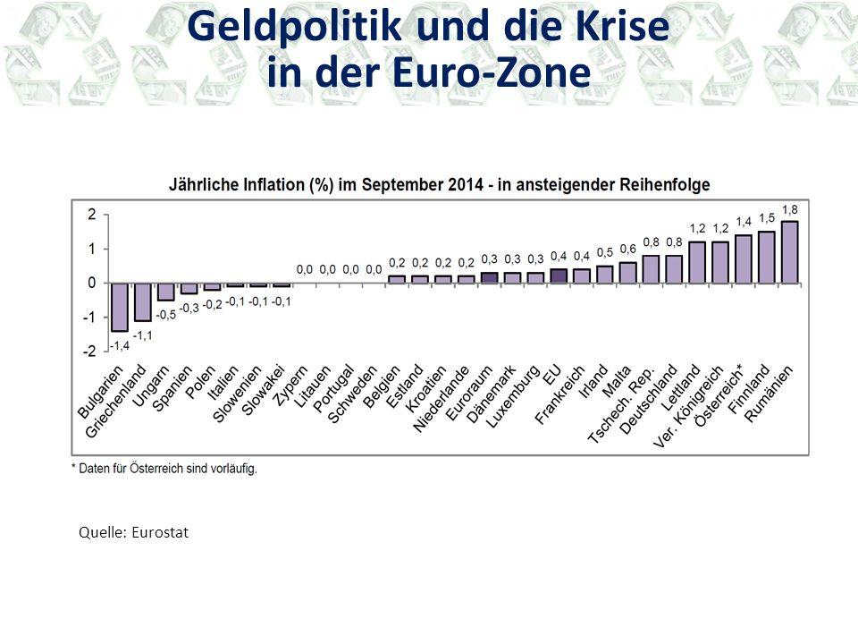 Systematische Realzinssatzunterschiede in der Euro-Zone