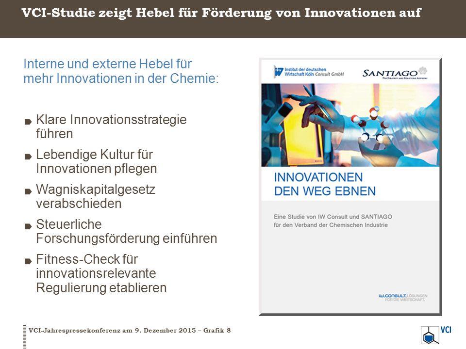 VCI-Studie zeigt Hebel für Förderung von Innovationen auf VCI-Jahrespressekonferenz am 9.