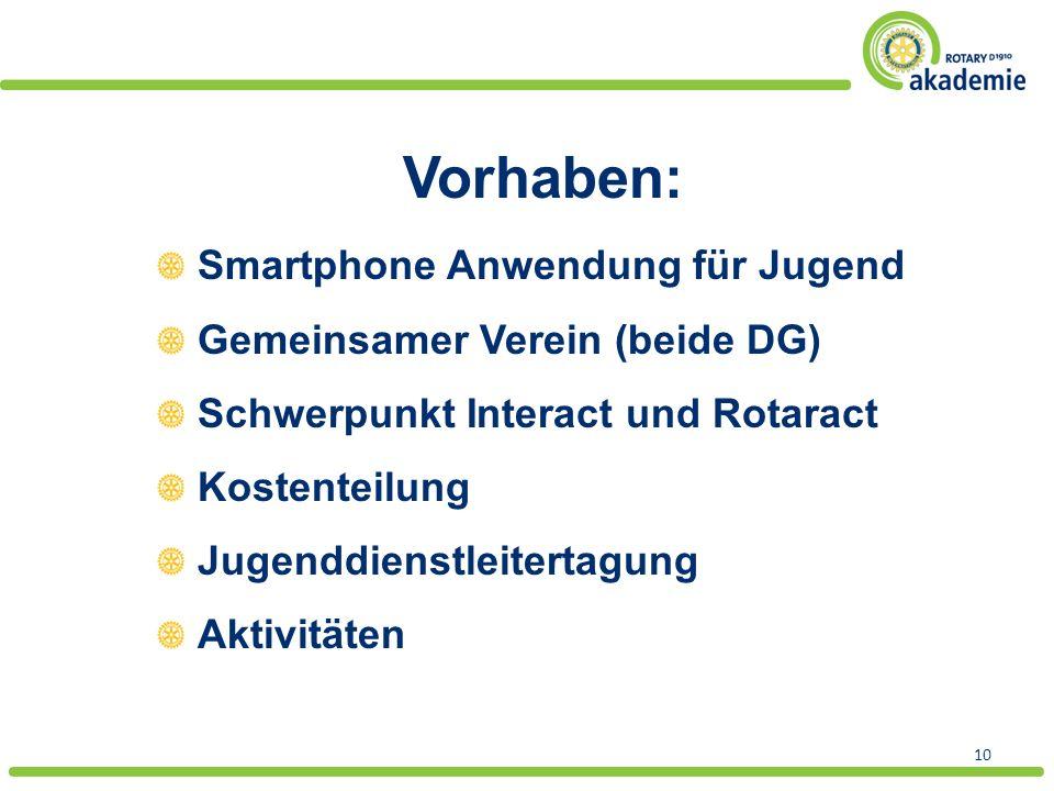 Vorhaben: Smartphone Anwendung für Jugend Gemeinsamer Verein (beide DG) Schwerpunkt Interact und Rotaract Kostenteilung Jugenddienstleitertagung Aktivitäten 10