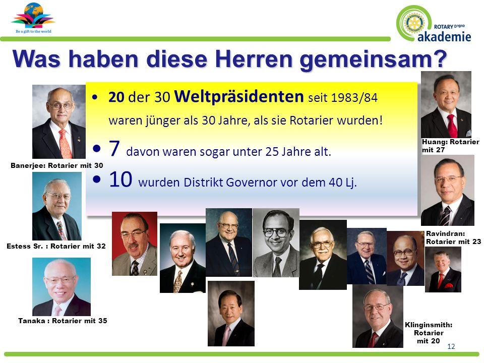 Banerjee: Rotarier mit 30 Estess Sr. : Rotarier mit 32 Tanaka : Rotarier mit 35 Was haben diese Herren gemeinsam? Klinginsmith: Rotarier mit 20 Ravind