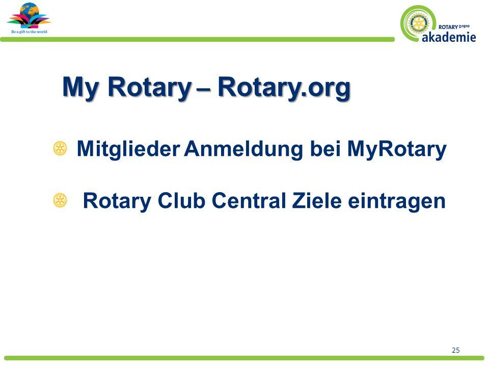 25 My Rotary – Rotary.org Mitglieder Anmeldung bei MyRotary Rotary Club Central Ziele eintragen
