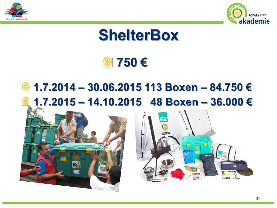 32 ShelterBox 750 € 750 € 1.7.2014 – 30.06.2015 113 Boxen – 84.750 € 1.7.2014 – 30.06.2015 113 Boxen – 84.750 € 1.7.2015 – 14.10.2015 48 Boxen – 36.000 € 1.7.2015 – 14.10.2015 48 Boxen – 36.000 €