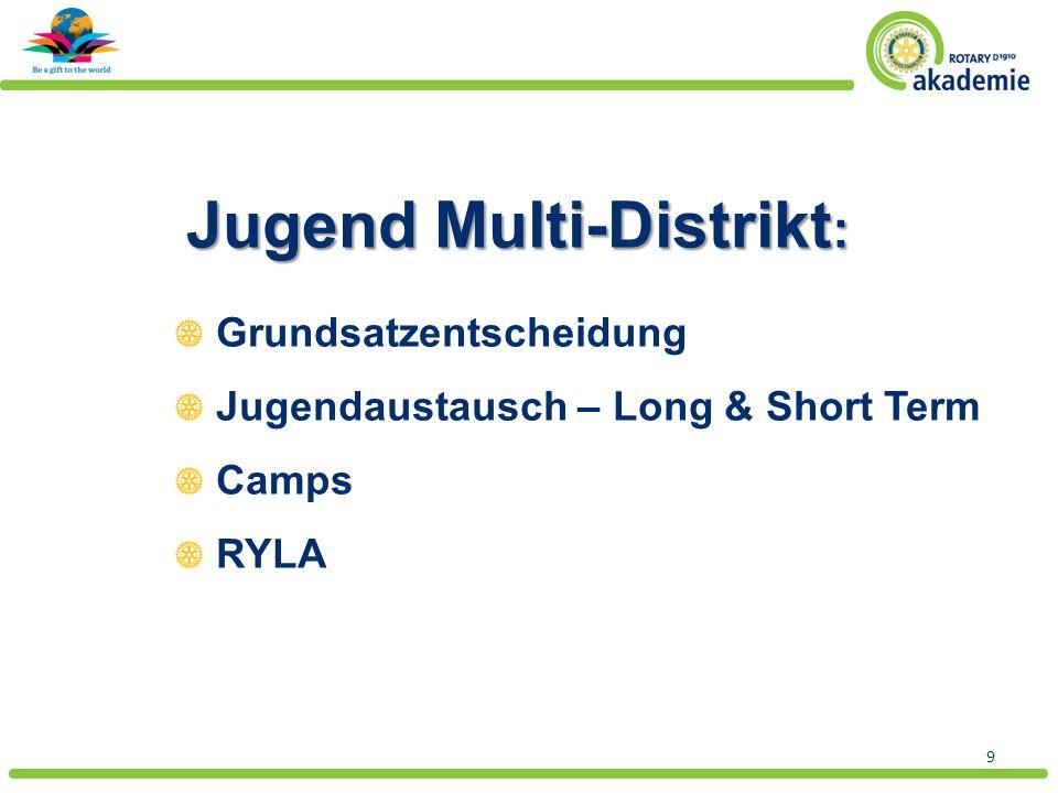 9 Jugend Multi-Distrikt : Grundsatzentscheidung Jugendaustausch – Long & Short Term Camps RYLA