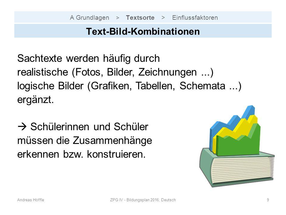 A Grundlagen > Textsorte > Einflussfaktoren Andreas HöffleZPG IV - Bildungsplan 2016, Deutsch9 Text-Bild-Kombinationen Sachtexte werden häufig durch r