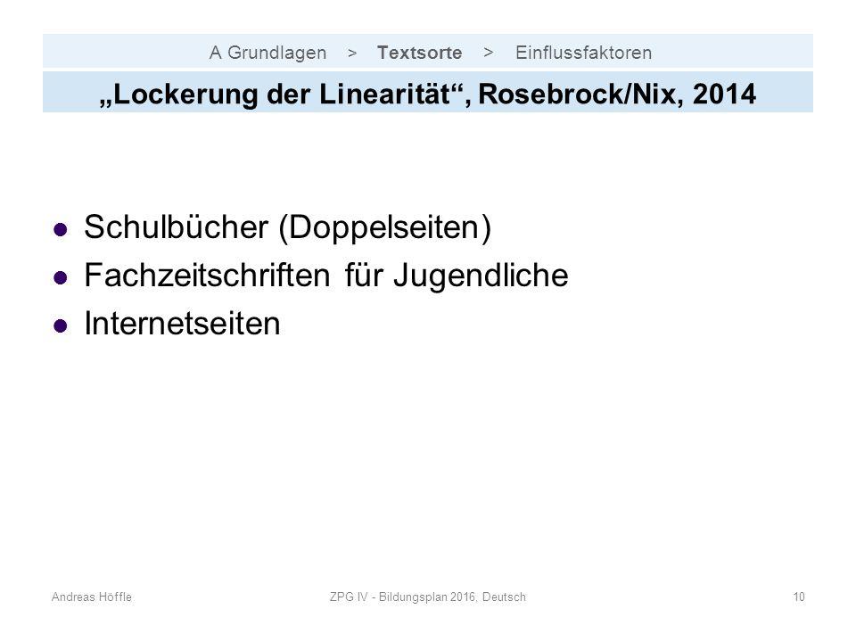 """A Grundlagen > Textsorte > Einflussfaktoren Andreas HöffleZPG IV - Bildungsplan 2016, Deutsch10 """"Lockerung der Linearität , Rosebrock/Nix, 2014 Schulbücher (Doppelseiten) Fachzeitschriften für Jugendliche Internetseiten"""