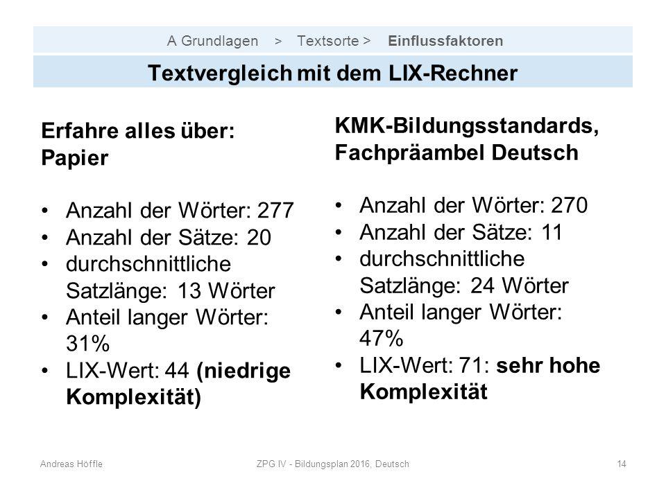 A Grundlagen > Textsorte > Einflussfaktoren Andreas HöffleZPG IV - Bildungsplan 2016, Deutsch14 Textvergleich mit dem LIX-Rechner Erfahre alles über: