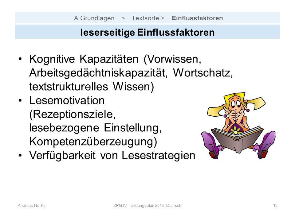 A Grundlagen > Textsorte > Einflussfaktoren Andreas HöffleZPG IV - Bildungsplan 2016, Deutsch16 leserseitige Einflussfaktoren Kognitive Kapazitäten (Vorwissen, Arbeitsgedächtniskapazität, Wortschatz, textstrukturelles Wissen) Lesemotivation (Rezeptionsziele, lesebezogene Einstellung, Kompetenzüberzeugung) Verfügbarkeit von Lesestrategien
