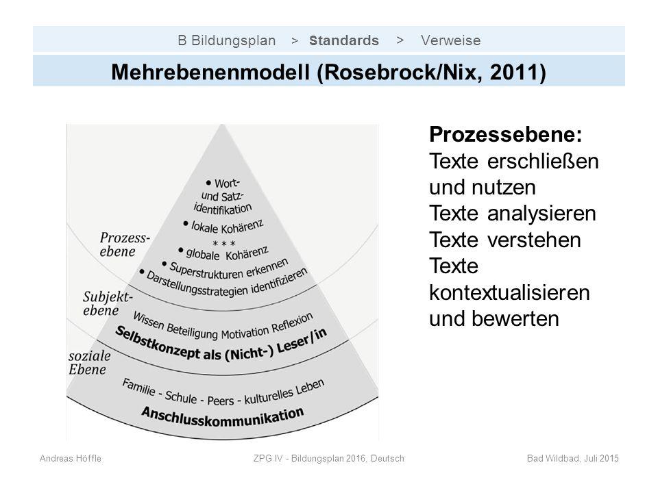 B Bildungsplan > S tandards > Verweise Mehrebenenmodell (Rosebrock/Nix, 2011) Andreas HöffleZPG IV - Bildungsplan 2016, DeutschBad Wildbad, Juli 2015