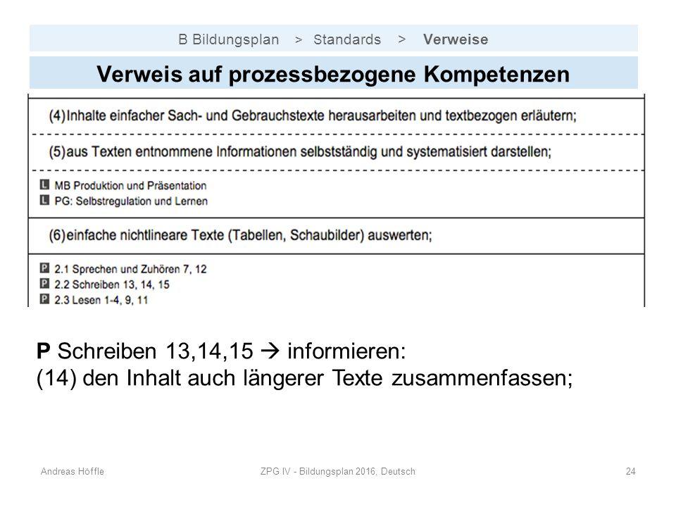 B Bildungsplan > S tandards > Verweise Andreas HöffleZPG IV - Bildungsplan 2016, Deutsch24 Verweis auf prozessbezogene Kompetenzen P Schreiben 13,14,15  informieren: (14) den Inhalt auch längerer Texte zusammenfassen;