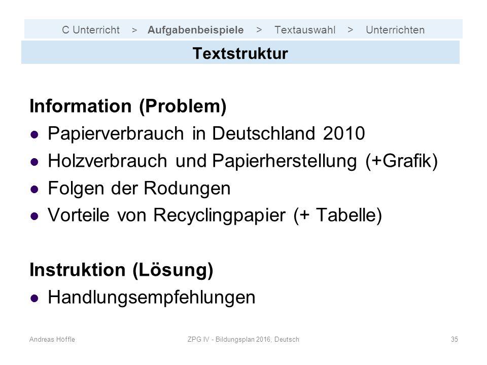 C Unterricht > Aufgabenbeispiele > Textauswahl > Unterrichten Andreas HöffleZPG IV - Bildungsplan 2016, Deutsch35 Textstruktur Information (Problem) P