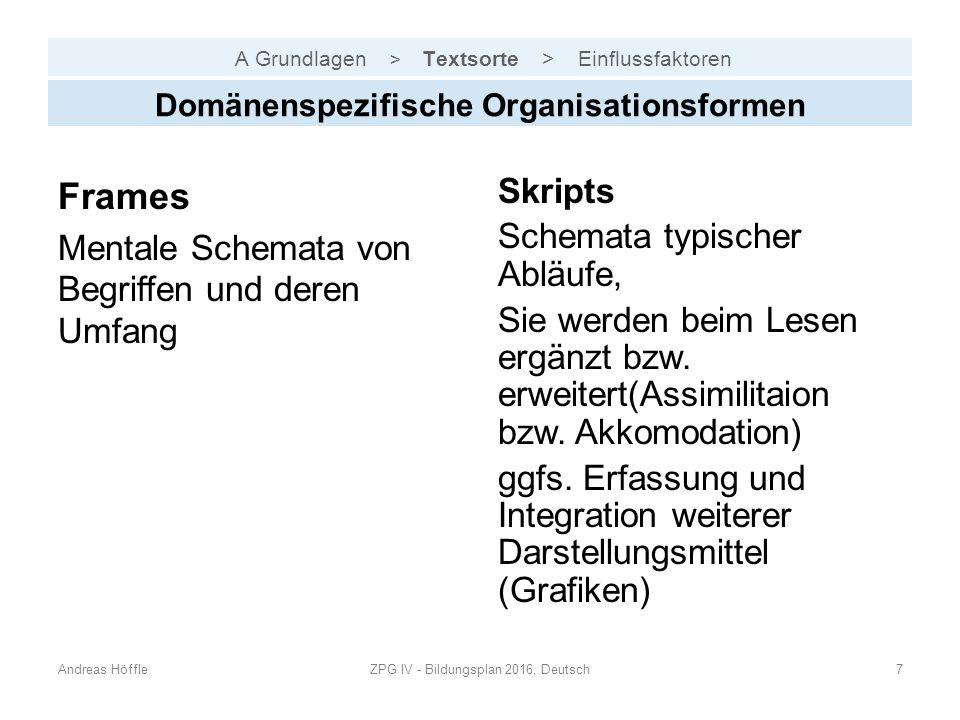 A Grundlagen > Textsorte > Einflussfaktoren Andreas HöffleZPG IV - Bildungsplan 2016, Deutsch7 Domänenspezifische Organisationsformen Frames Mentale Schemata von Begriffen und deren Umfang Skripts Schemata typischer Abläufe, Sie werden beim Lesen ergänzt bzw.
