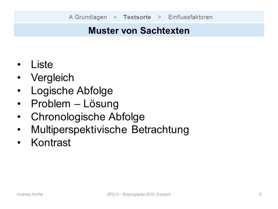 A Grundlagen > Textsorte > Einflussfaktoren Andreas HöffleZPG IV - Bildungsplan 2016, Deutsch9 Text-Bild-Kombinationen Sachtexte werden häufig durch realistische (Fotos, Bilder, Zeichnungen...) logische Bilder (Grafiken, Tabellen, Schemata...) ergänzt.