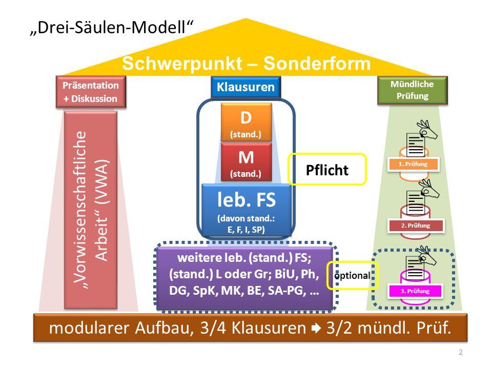 """2 """"Drei-Säulen-Modell"""" """"Vorwissenschaftliche Arbeit"""" (VWA) D (stand.) D (stand.) M (stand.) M (stand.) modularer Aufbau, 3/4 Klausuren 3/2 mündl. Prüf"""