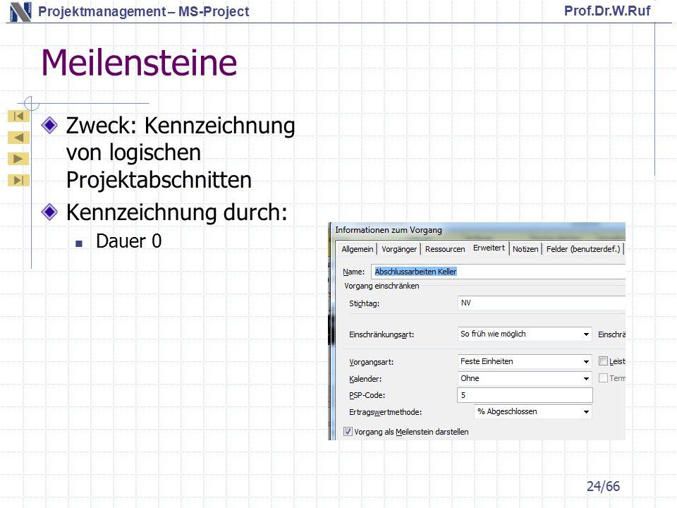 Prof.Dr.W.Ruf Projektmanagement – MS-Project Meilensteine Zweck: Kennzeichnung von logischen Projektabschnitten Kennzeichnung durch: Dauer 0 24/66