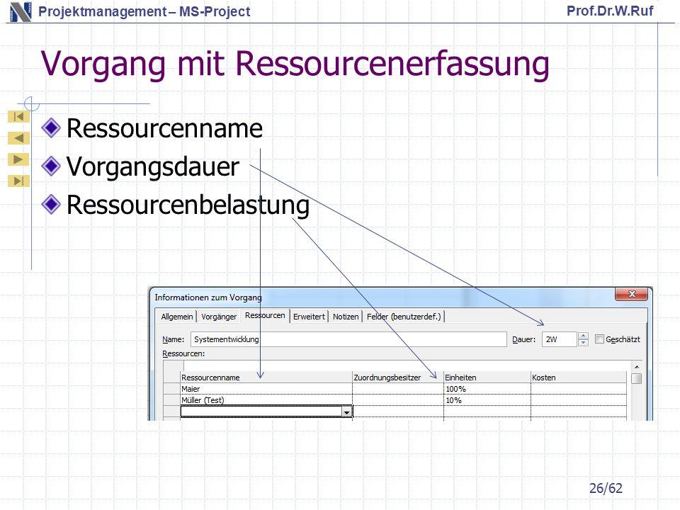 Prof.Dr.W.Ruf Projektmanagement – MS-Project Vorgang mit Ressourcenerfassung Ressourcenname Vorgangsdauer Ressourcenbelastung 26/62