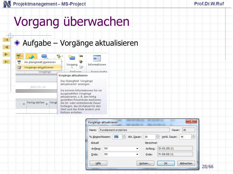 Prof.Dr.W.Ruf Projektmanagement – MS-Project Vorgang überwachen Aufgabe – Vorgänge aktualisieren 28/66