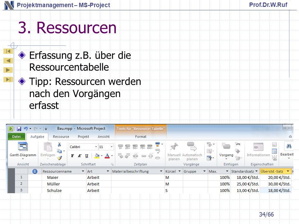 Prof.Dr.W.Ruf Projektmanagement – MS-Project 3.Ressourcen Erfassung z.B.