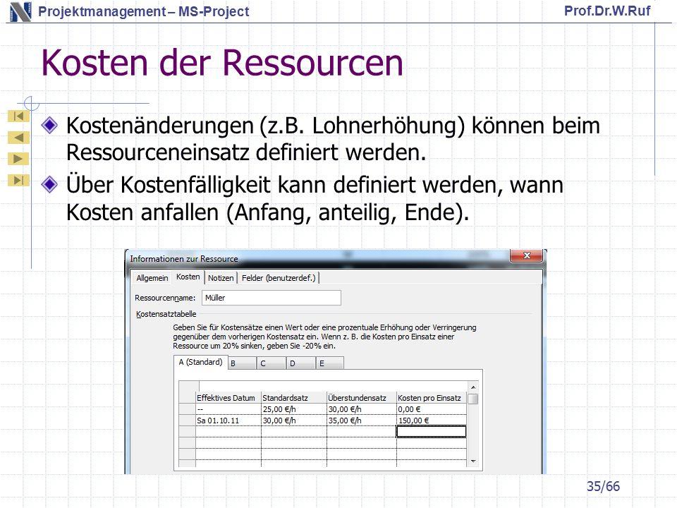 Prof.Dr.W.Ruf Projektmanagement – MS-Project Kosten der Ressourcen Kostenänderungen (z.B.