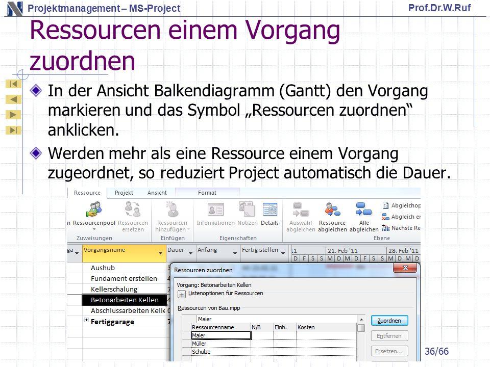 """Prof.Dr.W.Ruf Projektmanagement – MS-Project Ressourcen einem Vorgang zuordnen In der Ansicht Balkendiagramm (Gantt) den Vorgang markieren und das Symbol """"Ressourcen zuordnen anklicken."""