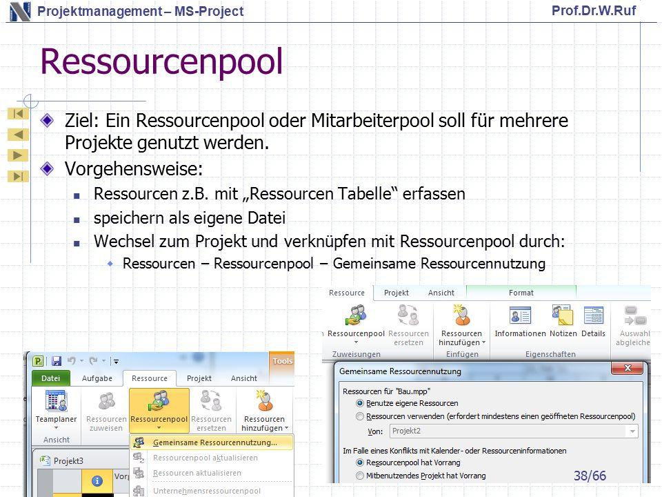 Prof.Dr.W.Ruf Projektmanagement – MS-Project Ressourcenpool Ziel: Ein Ressourcenpool oder Mitarbeiterpool soll für mehrere Projekte genutzt werden.