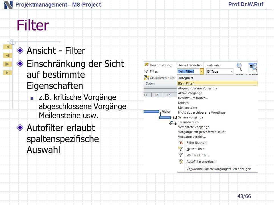 Prof.Dr.W.Ruf Projektmanagement – MS-Project Filter Ansicht - Filter Einschränkung der Sicht auf bestimmte Eigenschaften z.B.