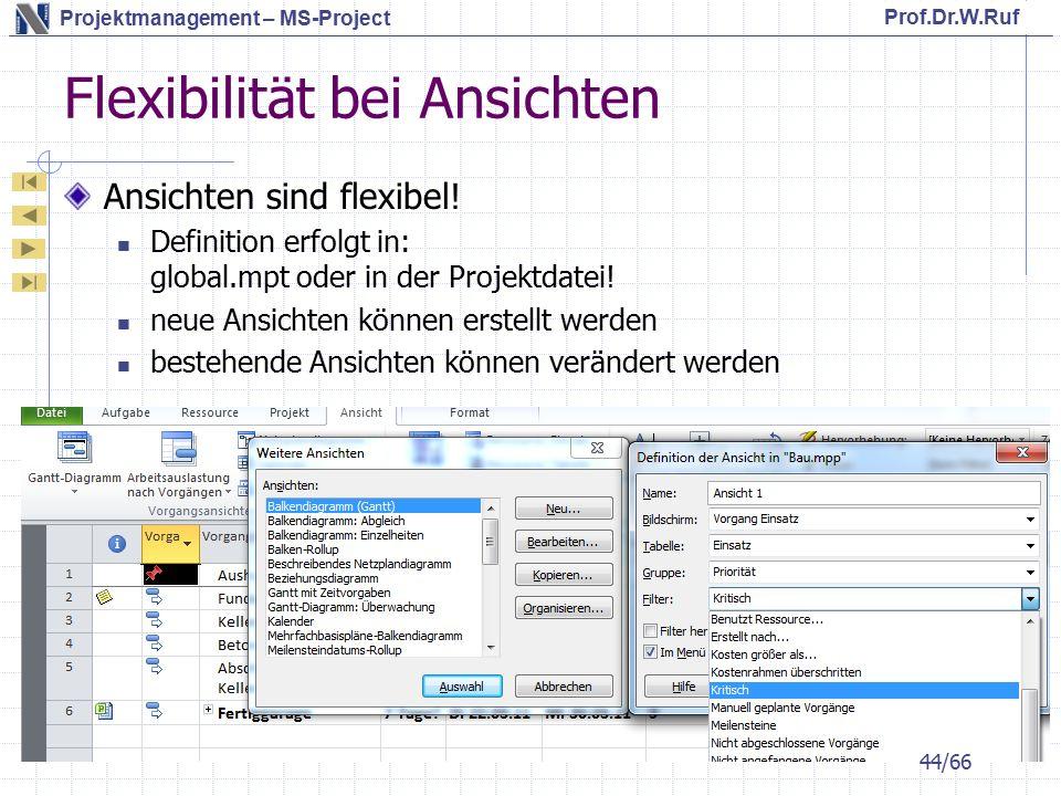 Prof.Dr.W.Ruf Projektmanagement – MS-Project Flexibilität bei Ansichten Ansichten sind flexibel.