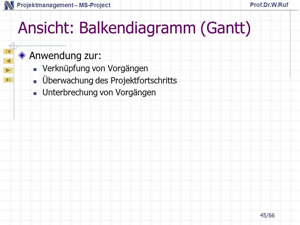 Prof.Dr.W.Ruf Projektmanagement – MS-Project Ansicht: Balkendiagramm (Gantt) Anwendung zur: Verknüpfung von Vorgängen Überwachung des Projektfortschritts Unterbrechung von Vorgängen 45/66