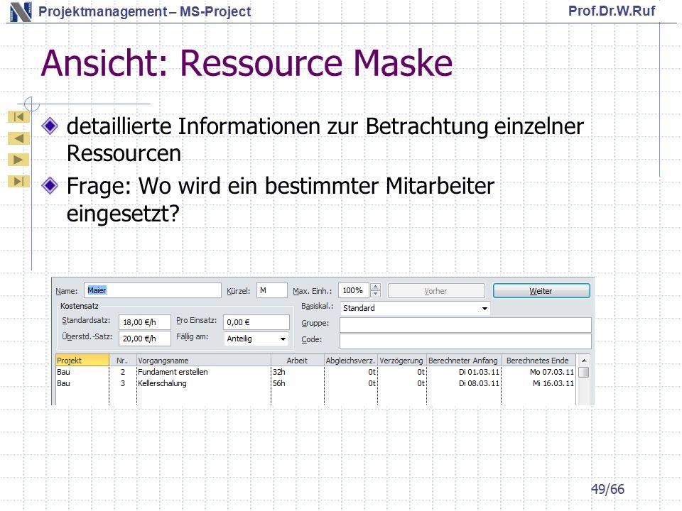 Prof.Dr.W.Ruf Projektmanagement – MS-Project Ansicht: Ressource Maske detaillierte Informationen zur Betrachtung einzelner Ressourcen Frage: Wo wird ein bestimmter Mitarbeiter eingesetzt.