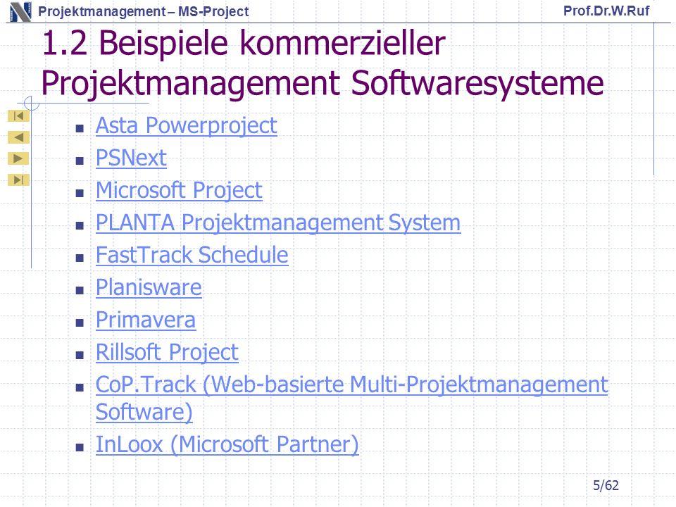 Prof.Dr.W.Ruf Projektmanagement – MS-Project Interessante Links IT-Projektmanagement und Software im Vergleich http://winfwiki.wi-fom.de/index.php/IT-Projektmanagement_- Software_im_Vergleich#Software_im_Vergleich 66/62