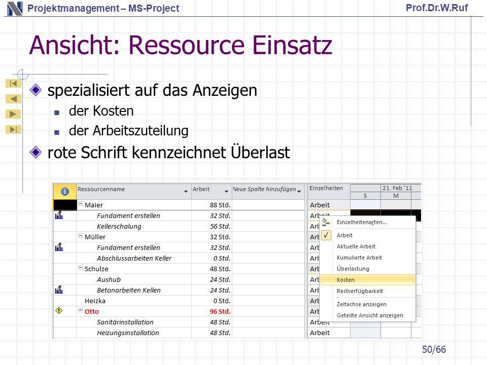 Prof.Dr.W.Ruf Projektmanagement – MS-Project Ansicht: Ressource Einsatz spezialisiert auf das Anzeigen der Kosten der Arbeitszuteilung rote Schrift kennzeichnet Überlast 50/66