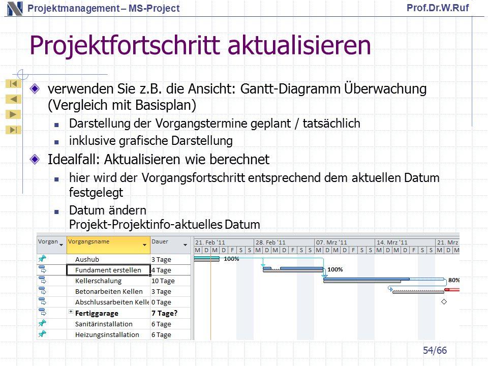 Prof.Dr.W.Ruf Projektmanagement – MS-Project Projektfortschritt aktualisieren verwenden Sie z.B.