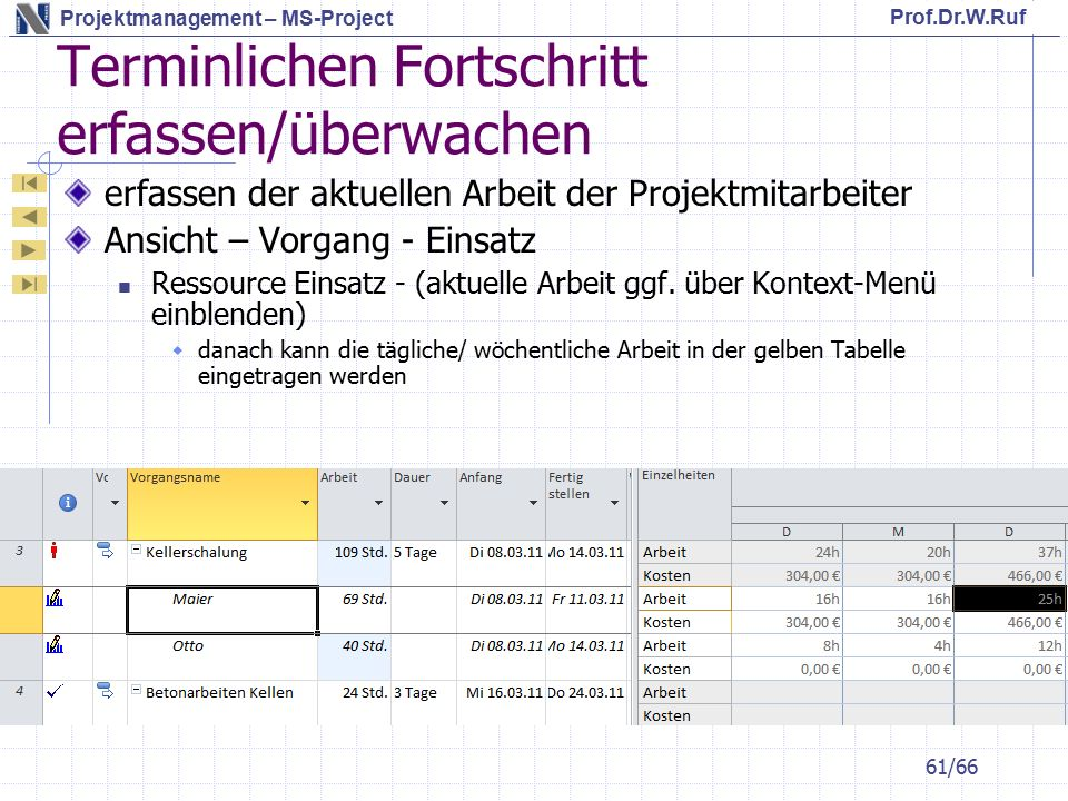 Prof.Dr.W.Ruf Projektmanagement – MS-Project Terminlichen Fortschritt erfassen/überwachen erfassen der aktuellen Arbeit der Projektmitarbeiter Ansicht – Vorgang - Einsatz Ressource Einsatz - (aktuelle Arbeit ggf.