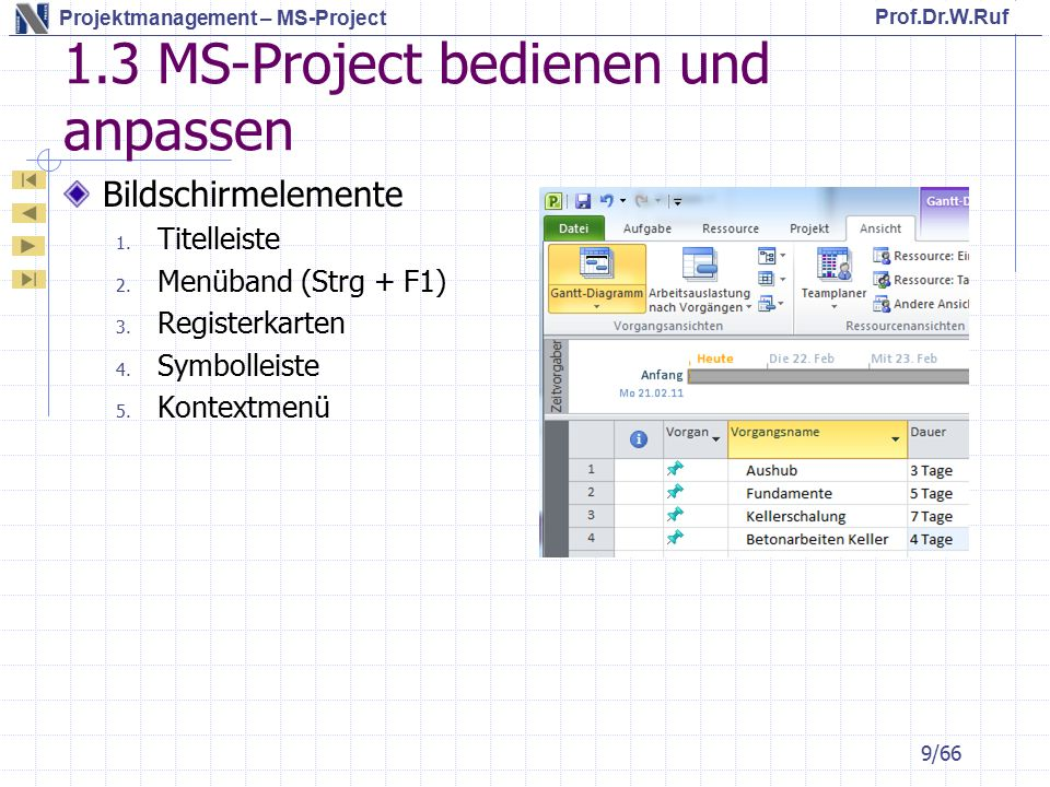 Prof.Dr.W.Ruf Projektmanagement – MS-Project Terminsituation kontrollieren Gantt-Diagramm: Gantt-Diagramm Überwachung wählen  Kontextmenü (linke obere Ecke): Überwachung 60/66