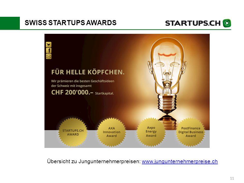 SWISS STARTUPS AWARDS 11 Übersicht zu Jungunternehmerpreisen: www.jungunternehmerpreise.chwww.jungunternehmerpreise.ch