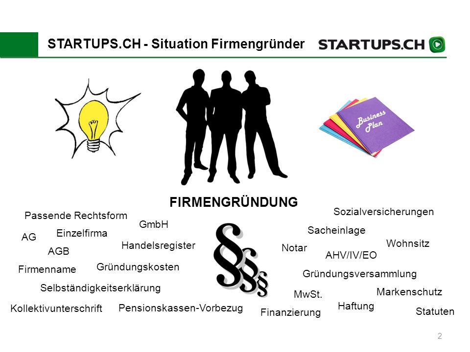 STARTUPS.CH - Situation Firmengründer 2 Handelsregister MwSt.