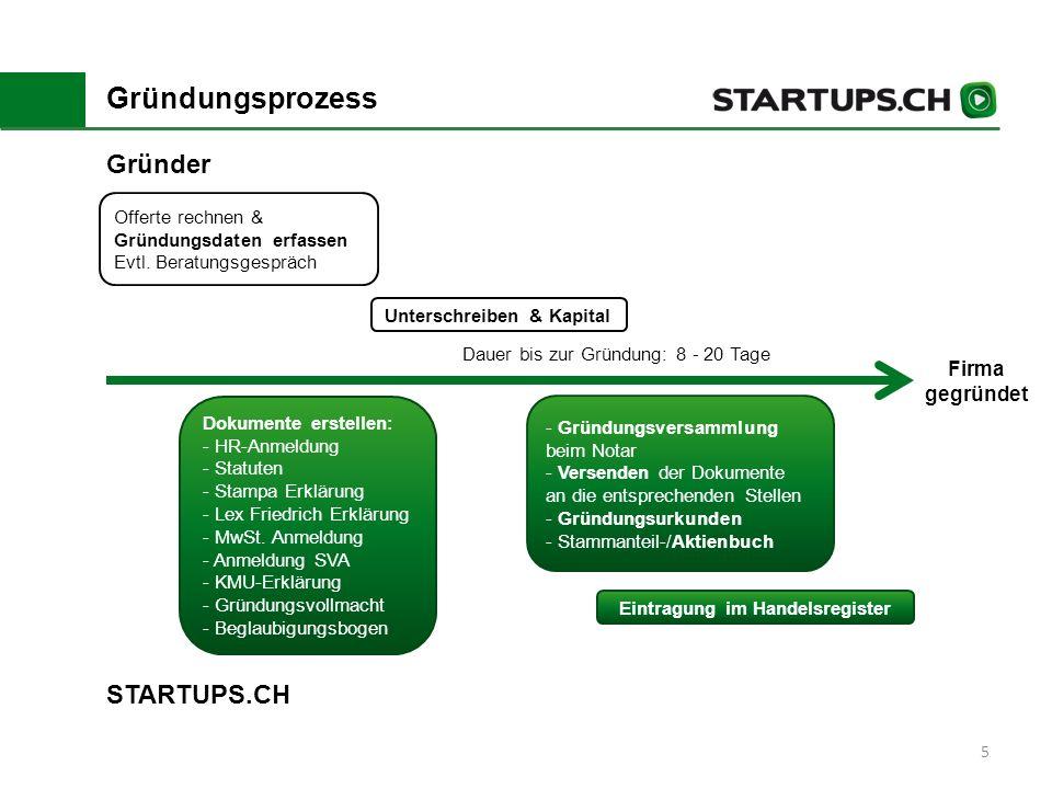 5 Gründungsprozess Gründer STARTUPS.CH Offerte rechnen & Gründungsdaten erfassen Evtl.