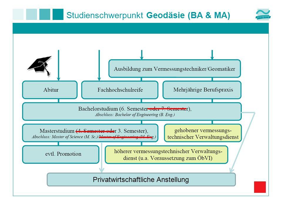 Studienschwerpunkt Geodäsie (BA & MA) Privatwirtschaftliche Anstellung