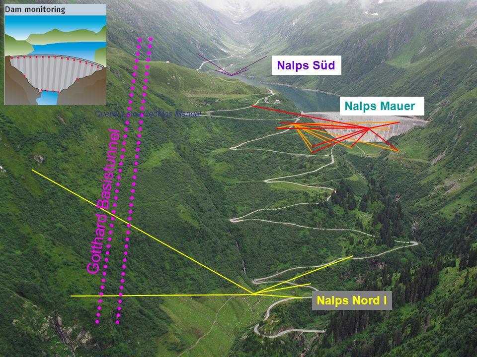 Nalps Süd Nalps Nord I Nalps Mauer Gotthard Basistunnel Quelle: Leica GeoMos Manual
