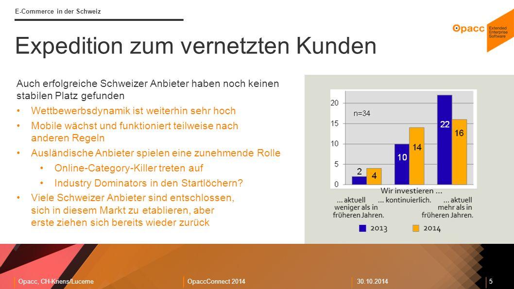 Opacc, CH-Kriens/LucerneOpaccConnect 201430.10.2014 5 E-Commerce in der Schweiz Expedition zum vernetzten Kunden Auch erfolgreiche Schweizer Anbieter haben noch keinen stabilen Platz gefunden Wettbewerbsdynamik ist weiterhin sehr hoch Mobile wächst und funktioniert teilweise nach anderen Regeln Ausländische Anbieter spielen eine zunehmende Rolle Online-Category-Killer treten auf Industry Dominators in den Startlöchern.