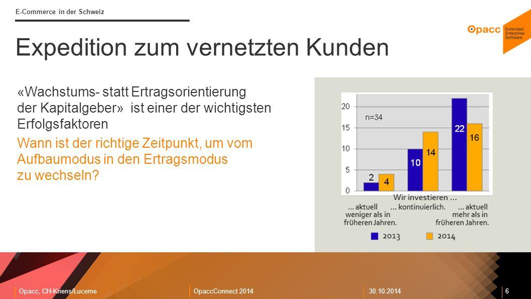 Opacc, CH-Kriens/LucerneOpaccConnect 201430.10.2014 6 E-Commerce in der Schweiz Expedition zum vernetzten Kunden «Wachstums- statt Ertragsorientierung der Kapitalgeber» ist einer der wichtigsten Erfolgsfaktoren Wann ist der richtige Zeitpunkt, um vom Aufbaumodus in den Ertragsmodus zu wechseln?
